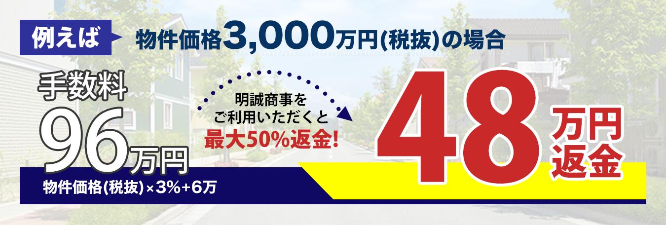 明誠商事の任意売却なら手数料が最大50%返金されます!